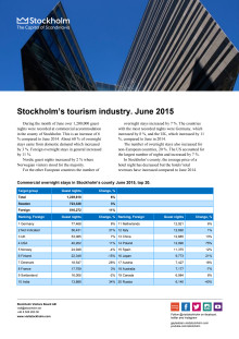 Stockholm's hospitality industry June 2015