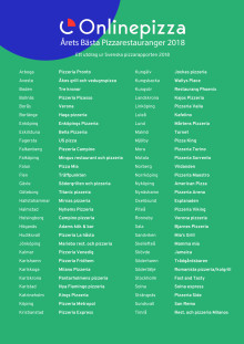 Lokala favoritpizzerior 2018 (fördelade per ort)