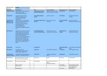 Bilagor till rapporten 22nd World Scout Jamboree 2011