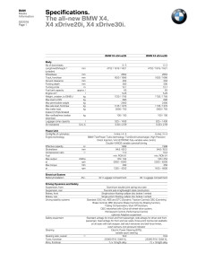 BMW X4 - modelspecifikationer