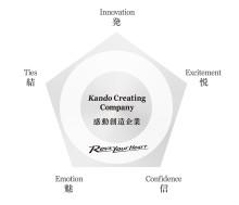 """企業価値・ブランド強度向上を目的に 「グローバル・ブランド戦略」を推進 """"ヤマハらしさ""""を定義、創立記念日を 「ブランドデー (7月1日)」 として制定"""
