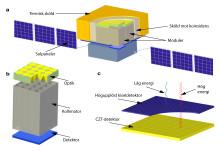 KTH-forskare har utvecklat teknik som kan möjliggöra nytt teleskop