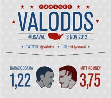Rekordlågt odds på Obama hos Unibet