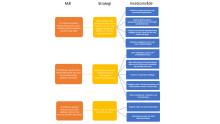 Bilaga 1 - Processbild
