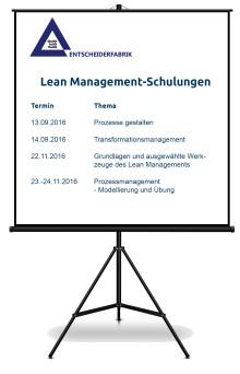 Hier erfahren Sie alles, was Sie über Lean Management wissen müssen