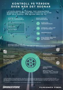 T005 Infografik