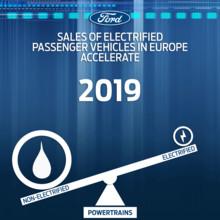 Ford kommer sälja fler elbilar än diesel- och bensinbilar tillsammans år 2022