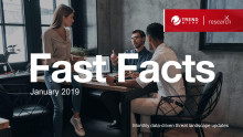 Fast Facts januari 2019