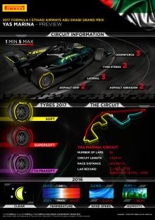 Inför Abu Dhabis Grand Prix, 24-26 november 2017