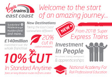 Virgin Trains East Coast infographic - the start of an amazing journey