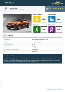 SEAT Arona - datasheet - Nov 2017