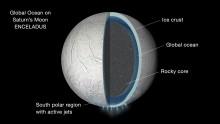 Vattenånga sprutar ut ur Saturnus måne Enceladus