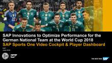 Så använder tyska landslaget teknik för att vinna fotbolls-VM