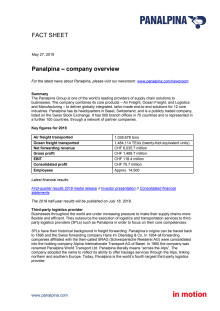 Fact Sheet – Panalpina company overview