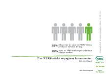 Var femte konsument vill köpa mer KRAV-märkt