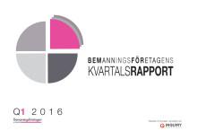 Rapport första kvartalet 2016: Bemanningsbranschen matchar alltfler i jobb