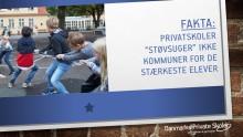 """Fakta: Privatskoler """"støvsuger"""" ikke kommuner for de stærkeste elever"""