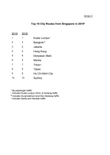 Annex C - Top 10 City Routes from Singapore in 2019