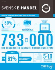 """Dibs rapport """"Svensk e-handel 2013"""": Mobilshopping exploderar - 733 000 nya konsumenter 2013"""