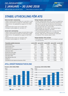 ATG_Delårsrapport_Q2_180823