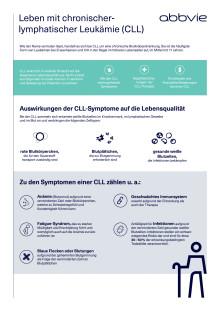 Leben mit chronischer lymphatischer Leukämie