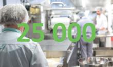 Livsmedelsföretagen i ny rapport – vi har jobben men inte arbetskraften!