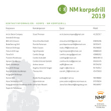 Kontaktpersoner drilltropper NM korpsdrill
