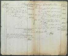 Mat, drikke og innkvartering på Eidsvoll i 1814