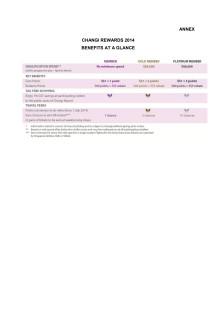 Changi Rewards 2014 - Benefits at a Glance
