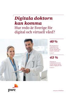 Digitala doktorn kan komma - Hur redo är Sverige för digital och virtuell vård?