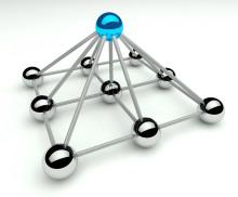 Connector Pyramid och SiteDirect e-handel