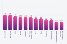 De är bäst på digitalisering i Sverige