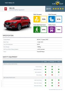 MG HS Euro NCAP datasheet Dec 2019