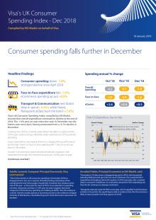 UK Consumer Spending Index December 2018