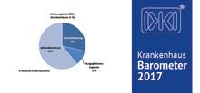 Newsletter 48: DKI Krankenhaus-Barometer 2017