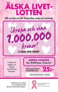En lott för livet – BRO och Bröstcancerfonden i samarbete med Aller media