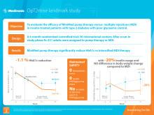 OpT2mise landmark study