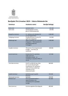 Beviljade insatser i Västra Götaland 2