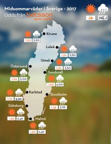 Sol över hela Sverige på midsommar  - oddsen visar
