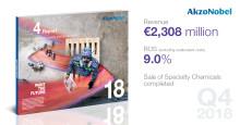 AkzoNobels resultat för 2018 visar fortsatta framsteg mot den uppsatta strategin '15-20 '
