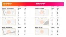Tres Jobb- och Nöjesindikator:  Nedgång i mobiltrafik vid nöjesstråk förra veckan, tydligast trend i Göteborg