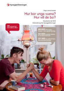 Unga vuxnas boende, Stockholms län 2015