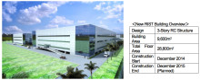 ROHM's New Facility Increases Its LSI Post Processing Production Capability by 40%