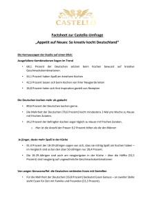 """Factsheet zur Castello-Umfrage """"Appetit auf Neues: So kreativ kocht Deutschland"""""""