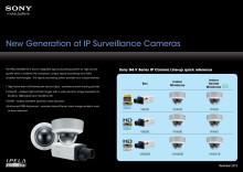 Övervakningskameror från Gate Security - Sony