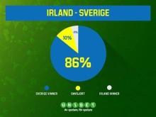 86 procent av spelarna tror på svensk seger
