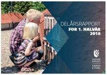 KommuneKredit offentliggør Delårsrapport 2018