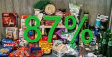 Svenskarnas förtroende för livsmedelsindustrin högre än någonsin