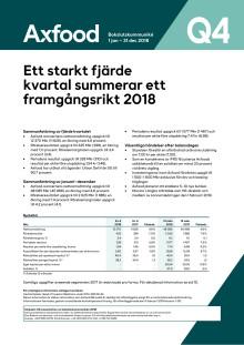 Axfood bokslutskommuniké 2018