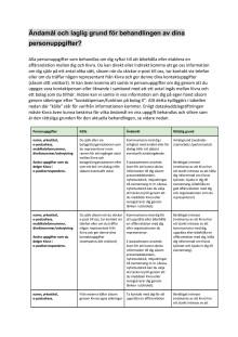 B2B: Ändamål och laglig grund för behandlingen av dina personuppgifter